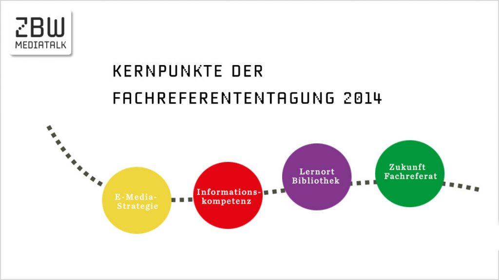 Infografik-Fachref2014-ohneText
