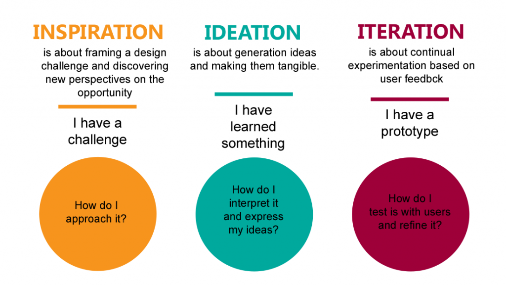 Design_thinking_text-0114