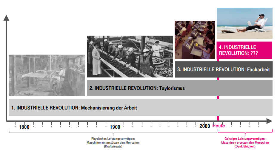 industrie40-2