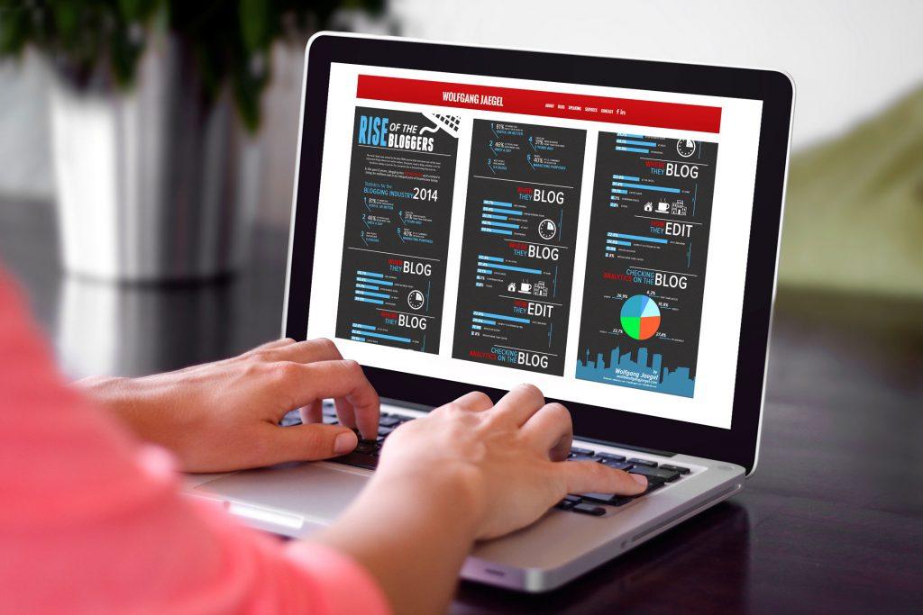 Mediatalk-Blog-Scholarly-Blogging-Statistics