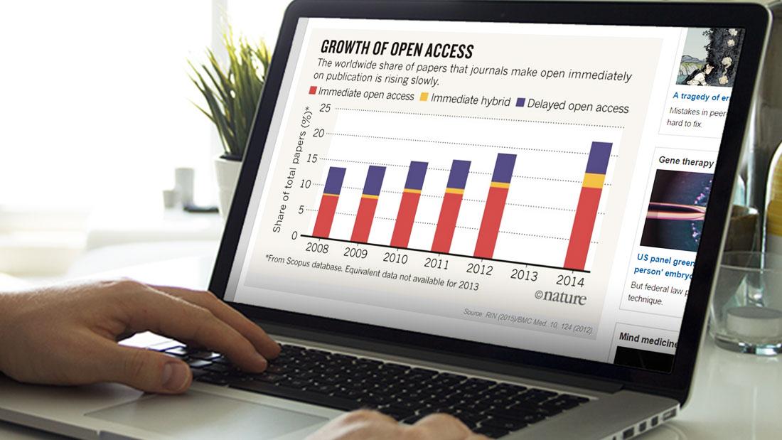 Mediatalk-Blog-Bilder-Statistik-Open-Access-1100x619