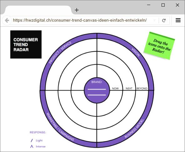 mediatalk-blogpost-innovation-radar